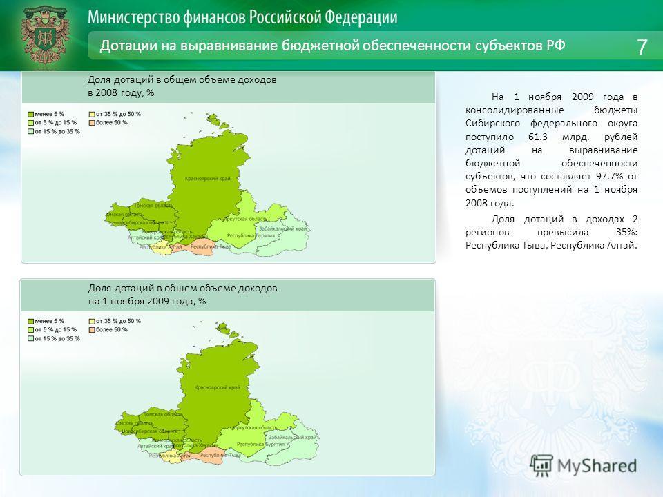Дотации на выравнивание бюджетной обеспеченности субъектов РФ На 1 ноября 2009 года в консолидированные бюджеты Сибирского федерального округа поступило 61.3 млрд. рублей дотаций на выравнивание бюджетной обеспеченности субъектов, что составляет 97.7