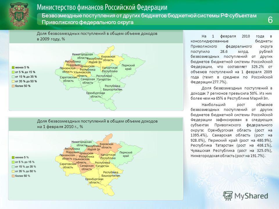 Безвозмездные поступления от других бюджетов бюджетной системы РФ субъектам Приволжского федерального округа На 1 февраля 2010 года в консолидированные бюджеты Приволжского федерального округа поступило 28.6 млрд. рублей безвозмездных поступлений от
