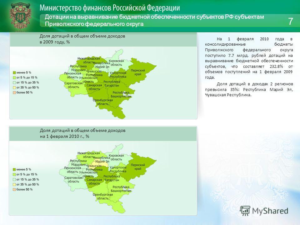 Дотации на выравнивание бюджетной обеспеченности субъектов РФ субъектам Приволжского федерального округа На 1 февраля 2010 года в консолидированные бюджеты Приволжского федерального округа поступило 7.7 млрд. рублей дотаций на выравнивание бюджетной