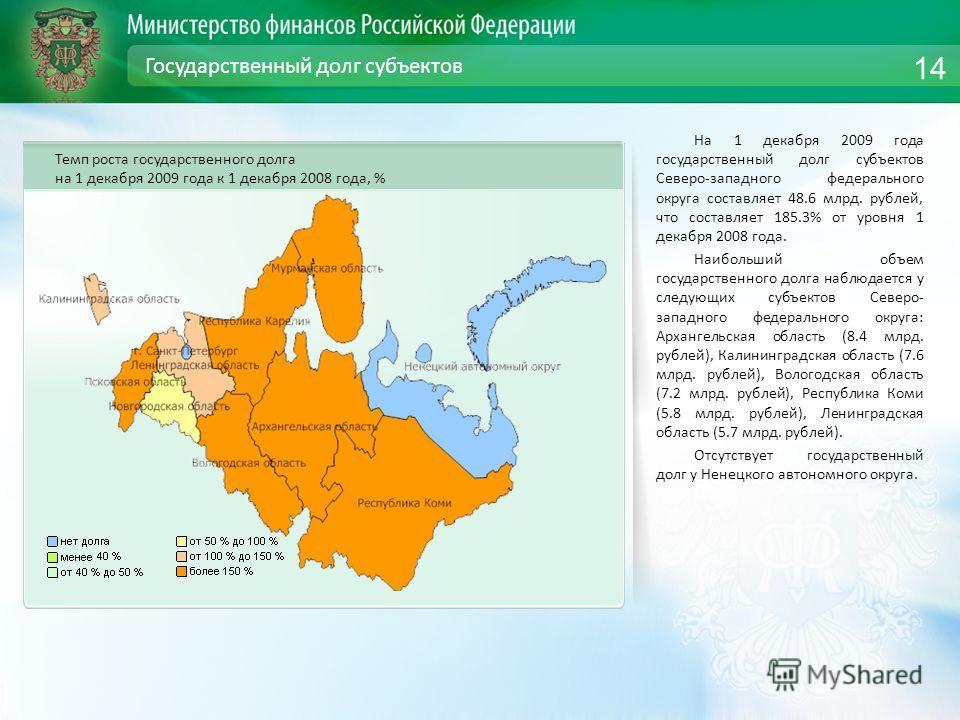 Государственный долг субъектов На 1 декабря 2009 года государственный долг субъектов Северо-западного федерального округа составляет 48.6 млрд. рублей, что составляет 185.3% от уровня 1 декабря 2008 года. Наибольший объем государственного долга наблю