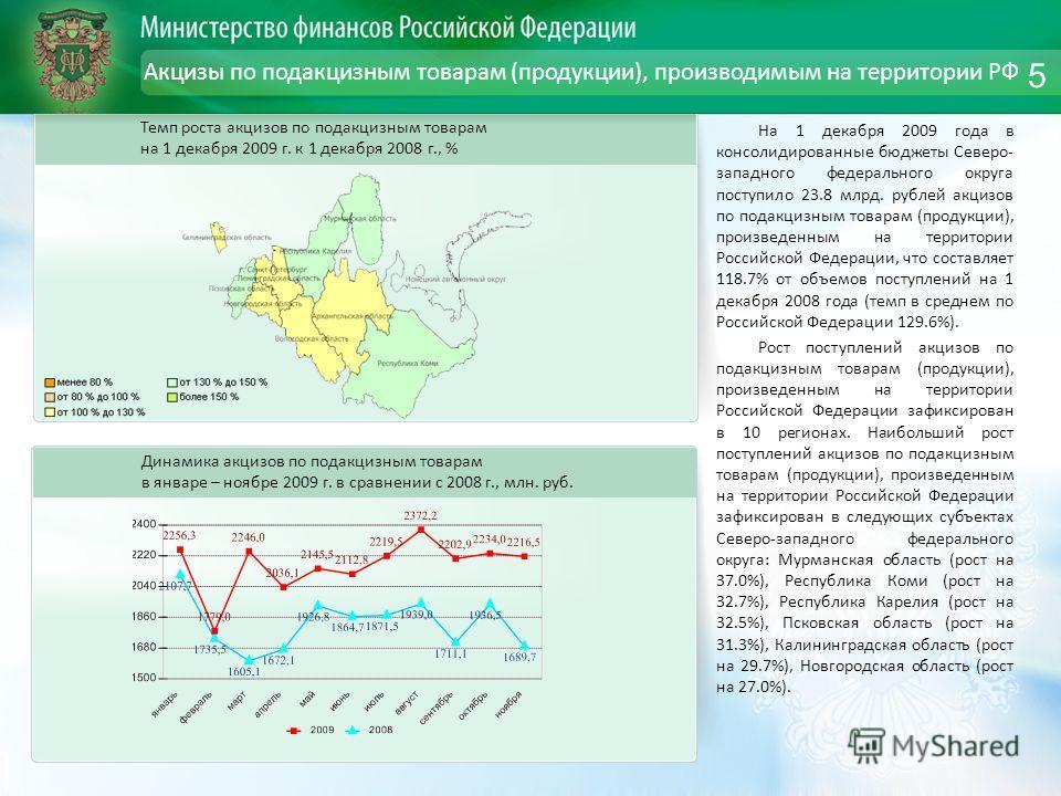 Акцизы по подакцизным товарам (продукции), производимым на территории РФ На 1 декабря 2009 года в консолидированные бюджеты Северо- западного федерального округа поступило 23.8 млрд. рублей акцизов по подакцизным товарам (продукции), произведенным на
