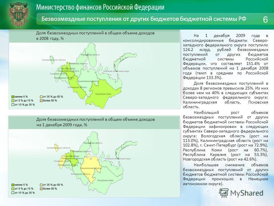 Безвозмездные поступления от других бюджетов бюджетной системы РФ На 1 декабря 2009 года в консолидированные бюджеты Северо- западного федерального округа поступило 124.2 млрд. рублей безвозмездных поступлений от других бюджетов бюджетной системы Рос