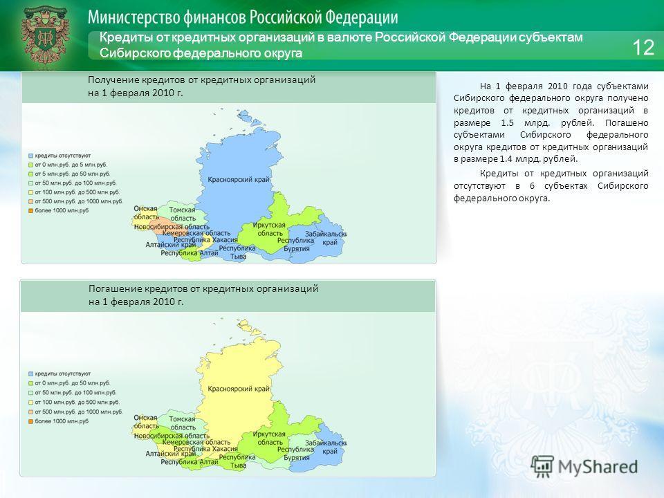 Кредиты от кредитных организаций в валюте Российской Федерации субъектам Сибирского федерального округа На 1 февраля 2010 года субъектами Сибирского федерального округа получено кредитов от кредитных организаций в размере 1.5 млрд. рублей. Погашено с