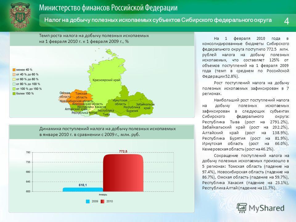 Налог на добычу полезных ископаемых субъектов Сибирского федерального округа На 1 февраля 2010 года в консолидированные бюджеты Сибирского федерального округа поступило 772.5 млн. рублей налога на добычу полезных ископаемых, что составляет 125% от об
