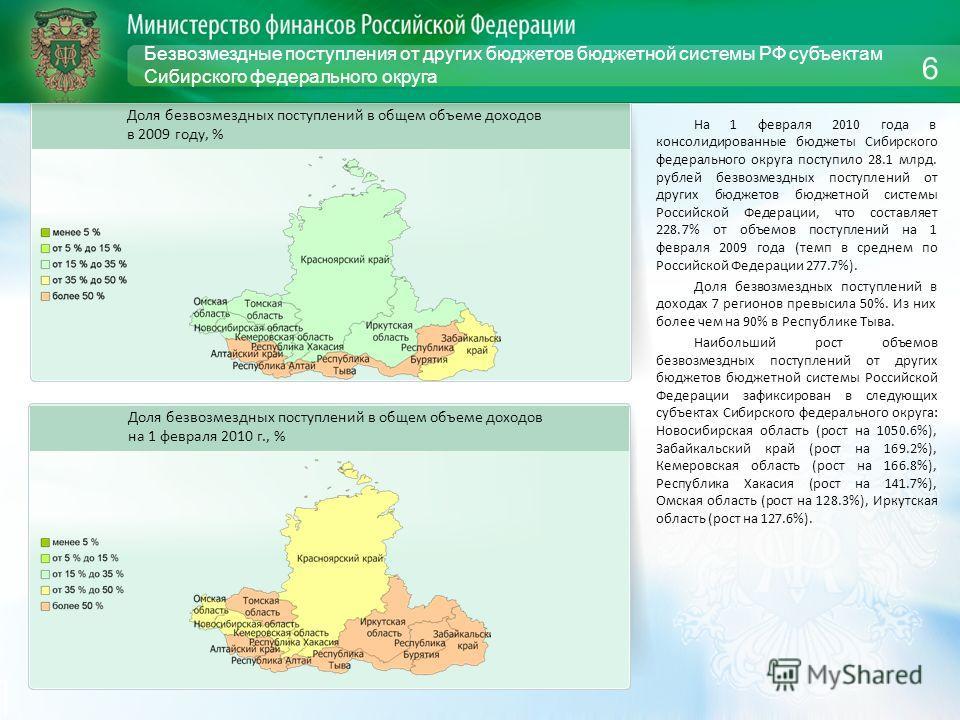 Безвозмездные поступления от других бюджетов бюджетной системы РФ субъектам Сибирского федерального округа На 1 февраля 2010 года в консолидированные бюджеты Сибирского федерального округа поступило 28.1 млрд. рублей безвозмездных поступлений от друг