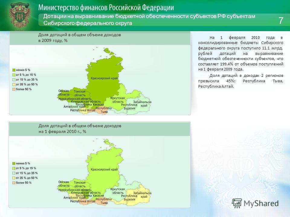 Дотации на выравнивание бюджетной обеспеченности субъектов РФ субъектам Сибирского федерального округа На 1 февраля 2010 года в консолидированные бюджеты Сибирского федерального округа поступило 11.1 млрд. рублей дотаций на выравнивание бюджетной обе