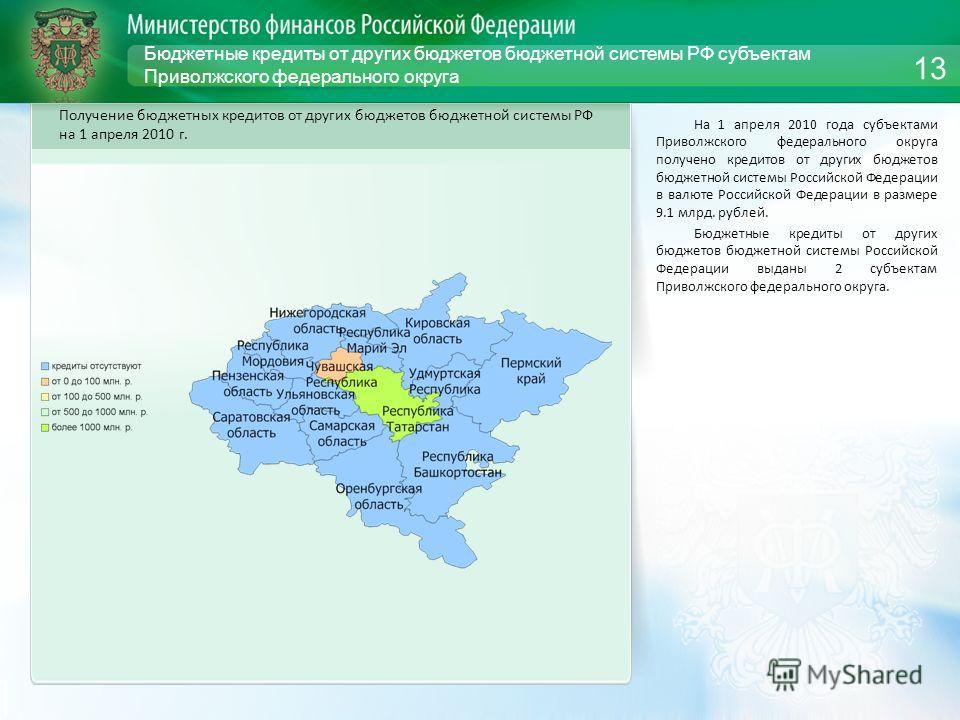 Бюджетные кредиты от других бюджетов бюджетной системы РФ субъектам Приволжского федерального округа На 1 апреля 2010 года субъектами Приволжского федерального округа получено кредитов от других бюджетов бюджетной системы Российской Федерации в валют