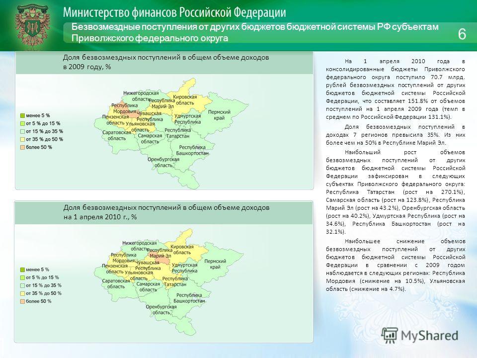 Безвозмездные поступления от других бюджетов бюджетной системы РФ субъектам Приволжского федерального округа На 1 апреля 2010 года в консолидированные бюджеты Приволжского федерального округа поступило 70.7 млрд. рублей безвозмездных поступлений от д