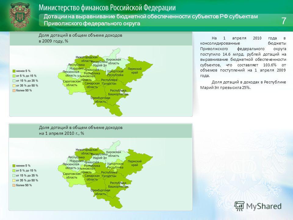 Дотации на выравнивание бюджетной обеспеченности субъектов РФ субъектам Приволжского федерального округа На 1 апреля 2010 года в консолидированные бюджеты Приволжского федерального округа поступило 14.6 млрд. рублей дотаций на выравнивание бюджетной