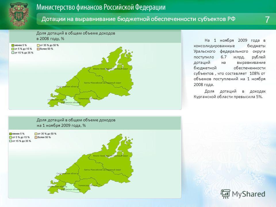 Дотации на выравнивание бюджетной обеспеченности субъектов РФ На 1 ноября 2009 года в консолидированные бюджеты Уральского федерального округа поступило 6.7 млрд. рублей дотаций на выравнивание бюджетной обеспеченности субъектов, что составляет 108%