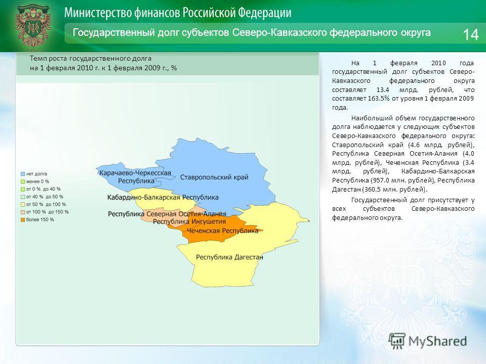 Государственный долг субъектов Северо-Кавказского федерального округа На 1 февраля 2010 года государственный долг субъектов Северо- Кавказского федерального округа составляет 13.4 млрд. рублей, что составляет 163.5% от уровня 1 февраля 2009 года. Наи