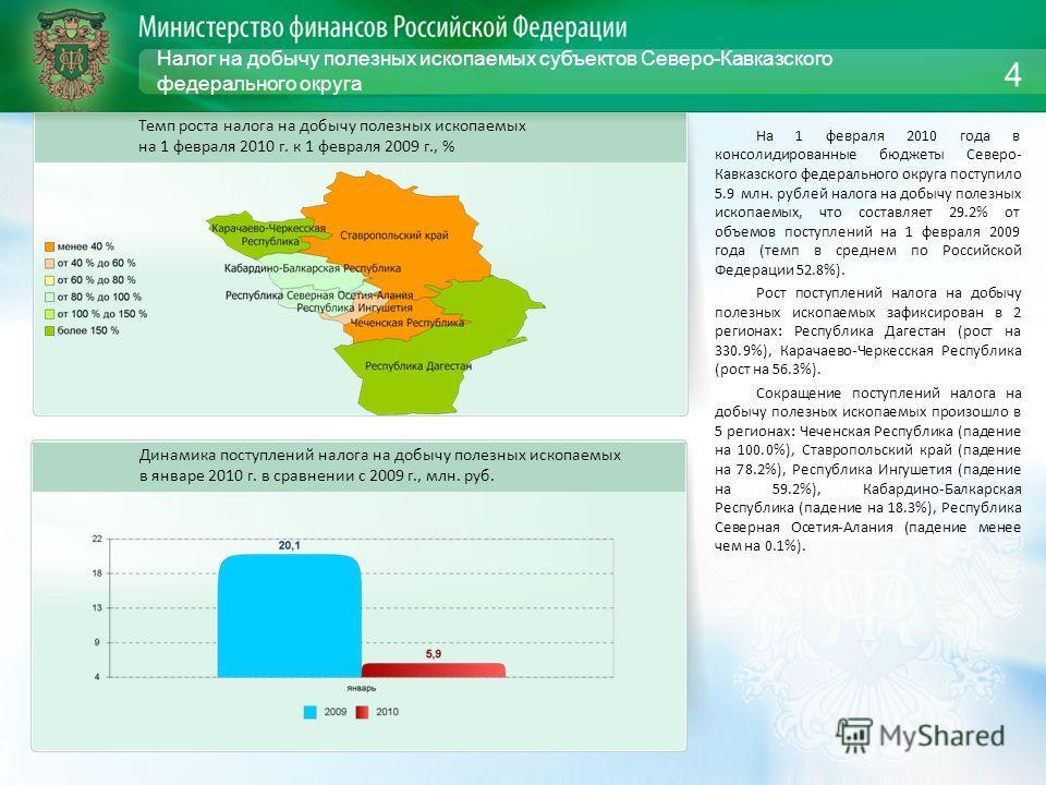 Налог на добычу полезных ископаемых субъектов Северо-Кавказского федерального округа На 1 февраля 2010 года в консолидированные бюджеты Северо- Кавказского федерального округа поступило 5.9 млн. рублей налога на добычу полезных ископаемых, что состав