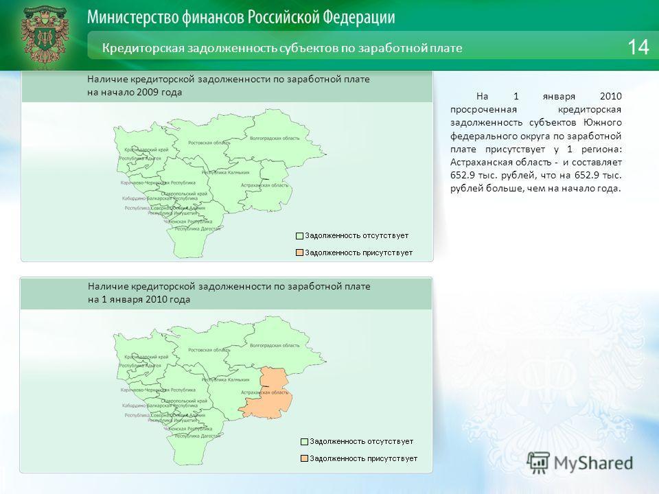 Кредиторская задолженность субъектов по заработной плате На 1 января 2010 просроченная кредиторская задолженность субъектов Южного федерального округа по заработной плате присутствует у 1 региона: Астраханская область - и составляет 652.9 тыс. рублей