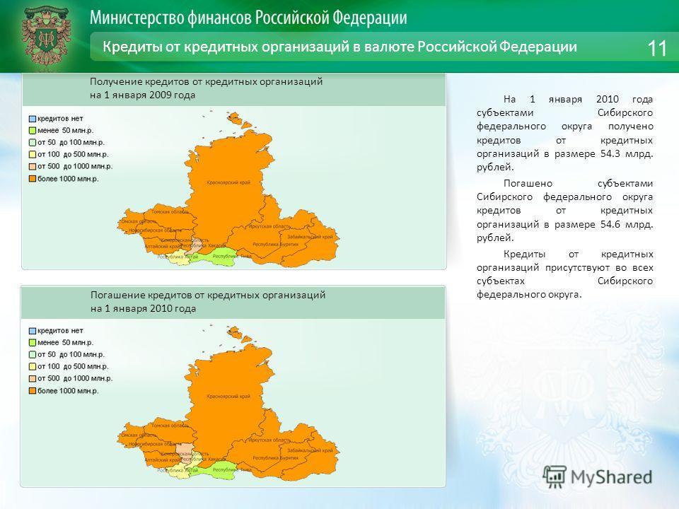 Кредиты от кредитных организаций в валюте Российской Федерации На 1 января 2010 года субъектами Сибирского федерального округа получено кредитов от кредитных организаций в размере 54.3 млрд. рублей. Погашено субъектами Сибирского федерального округа