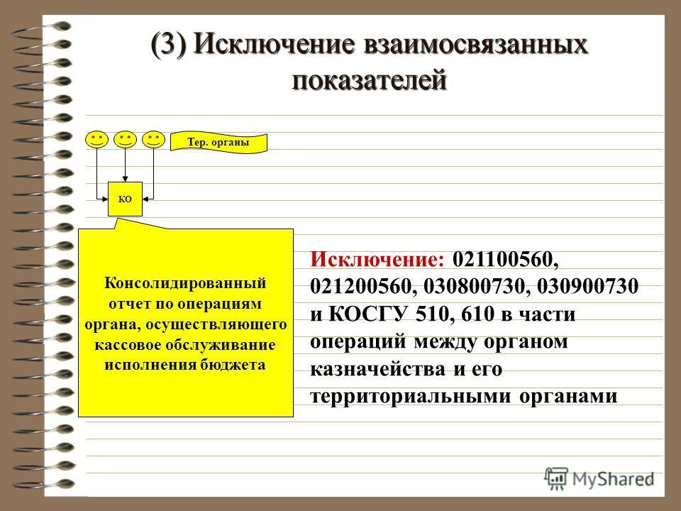 20 (3) Исключение взаимосвязанных показателей Исключение: 021100560, 021200560, 030800730, 030900730 и КОСГУ 510, 610 в части операций между органом казначейства и его территориальными органами КО Консолидированный отчет по операциям органа, осуществ