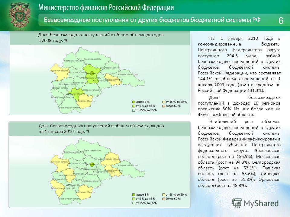 Безвозмездные поступления от других бюджетов бюджетной системы РФ На 1 января 2010 года в консолидированные бюджеты Центрального федерального округа поступило 294.5 млрд. рублей безвозмездных поступлений от других бюджетов бюджетной системы Российско