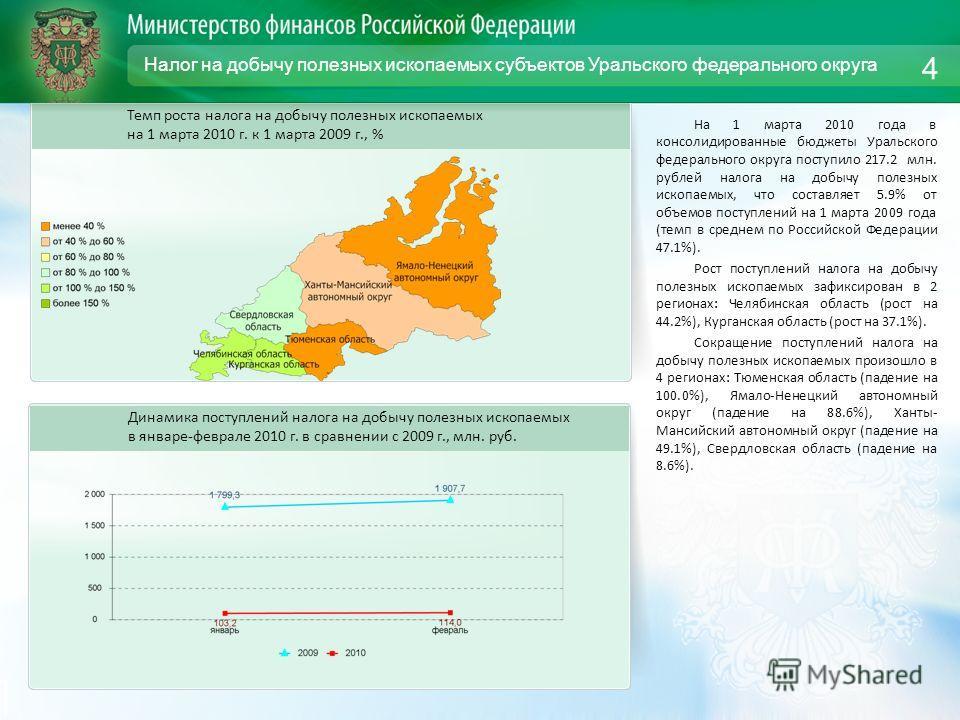 Налог на добычу полезных ископаемых субъектов Уральского федерального округа На 1 марта 2010 года в консолидированные бюджеты Уральского федерального округа поступило 217.2 млн. рублей налога на добычу полезных ископаемых, что составляет 5.9% от объе