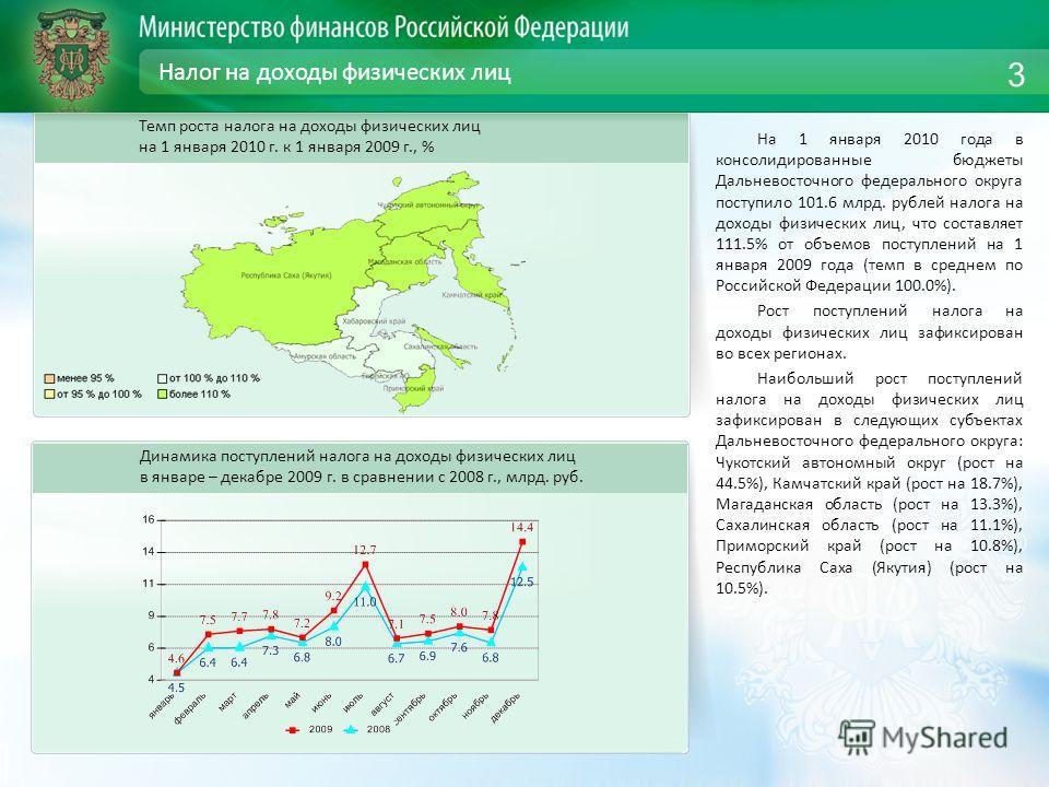 Налог на доходы физических лиц На 1 января 2010 года в консолидированные бюджеты Дальневосточного федерального округа поступило 101.6 млрд. рублей налога на доходы физических лиц, что составляет 111.5% от объемов поступлений на 1 января 2009 года (те