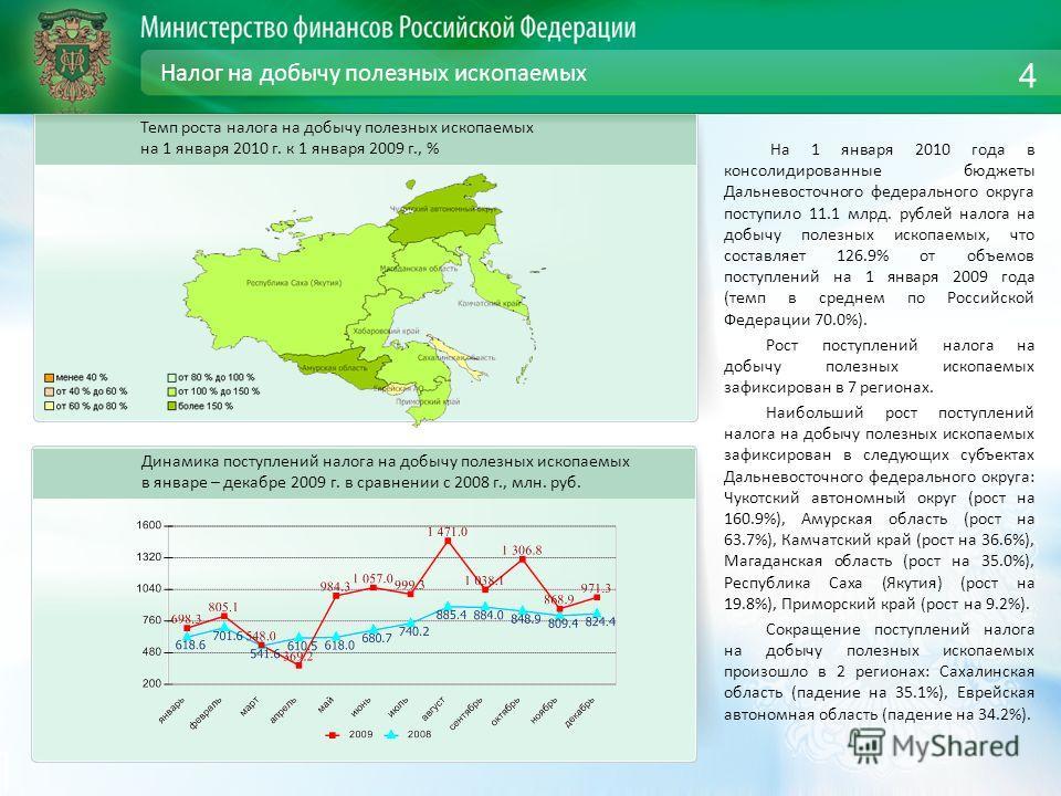 Налог на добычу полезных ископаемых На 1 января 2010 года в консолидированные бюджеты Дальневосточного федерального округа поступило 11.1 млрд. рублей налога на добычу полезных ископаемых, что составляет 126.9% от объемов поступлений на 1 января 2009