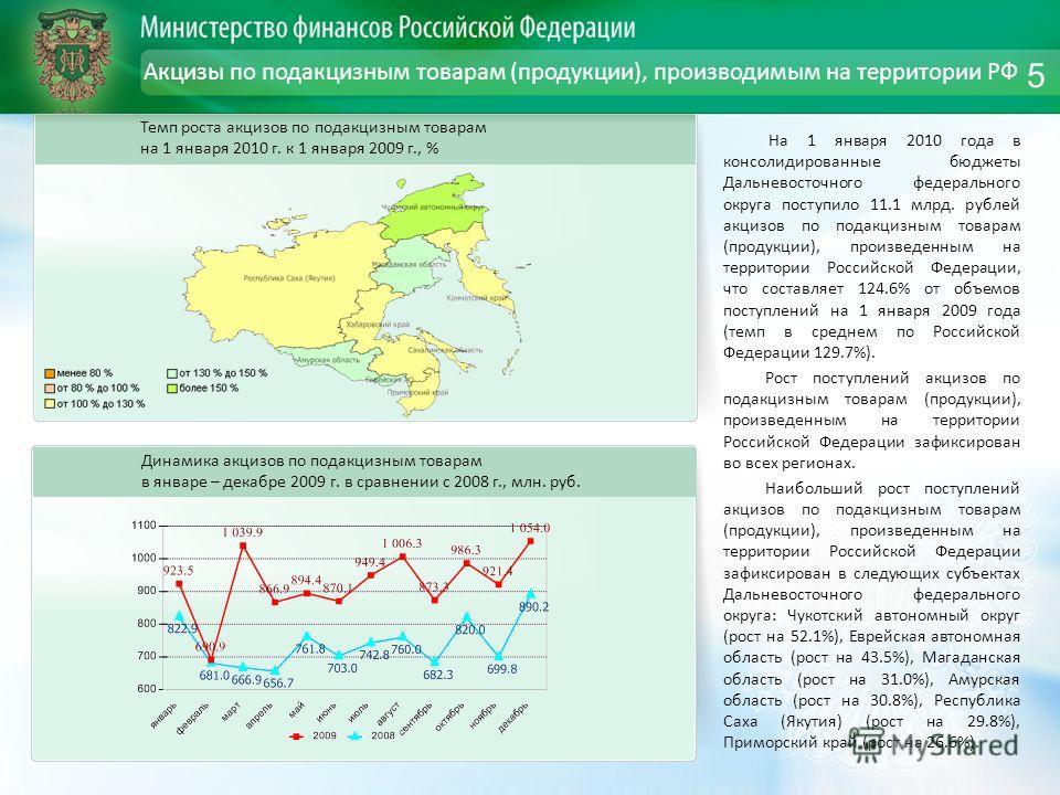 Акцизы по подакцизным товарам (продукции), производимым на территории РФ На 1 января 2010 года в консолидированные бюджеты Дальневосточного федерального округа поступило 11.1 млрд. рублей акцизов по подакцизным товарам (продукции), произведенным на т