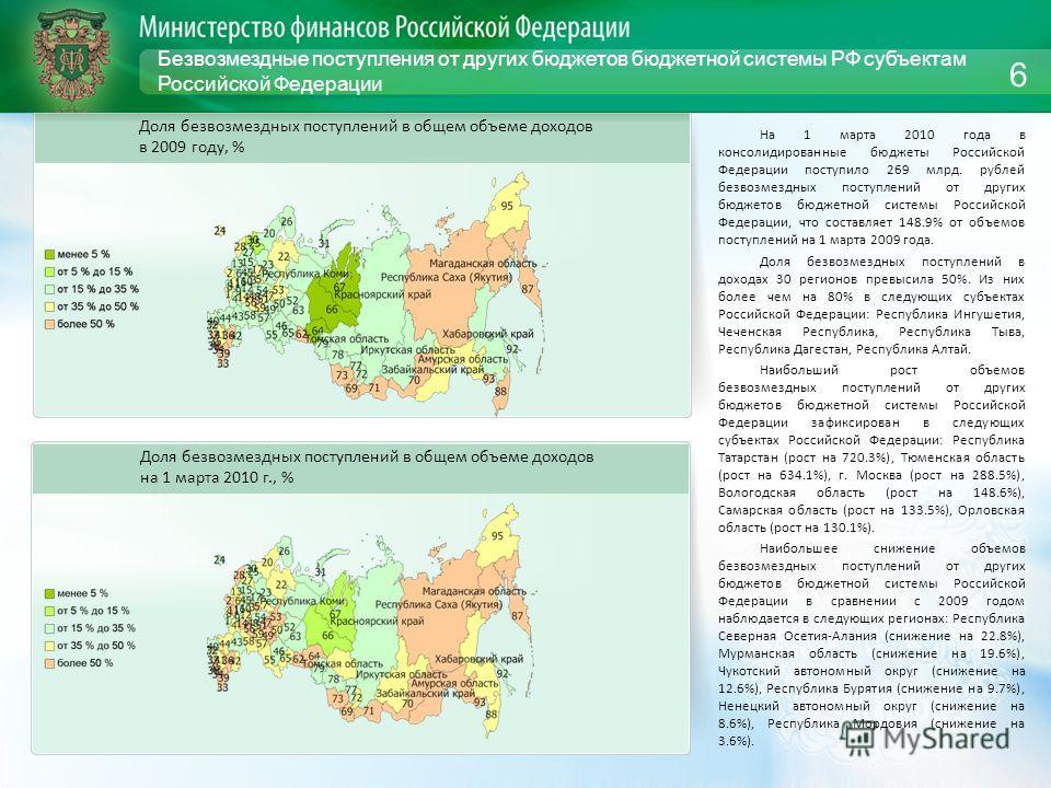 Безвозмездные поступления от других бюджетов бюджетной системы РФ субъектам Российской Федерации На 1 марта 2010 года в консолидированные бюджеты Российской Федерации поступило 269 млрд. рублей безвозмездных поступлений от других бюджетов бюджетной с