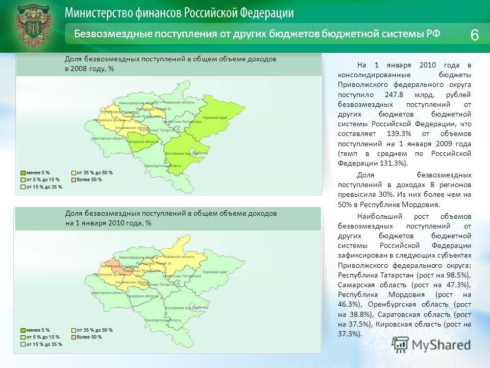 Безвозмездные поступления от других бюджетов бюджетной системы РФ На 1 января 2010 года в консолидированные бюджеты Приволжского федерального округа поступило 247.8 млрд. рублей безвозмездных поступлений от других бюджетов бюджетной системы Российско