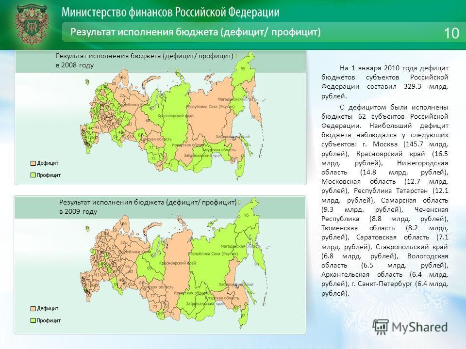 Результат исполнения бюджета (дефицит/ профицит) На 1 января 2010 года дефицит бюджетов субъектов Российской Федерации составил 329.3 млрд. рублей. С дефицитом были исполнены бюджеты 62 субъектов Российской Федерации. Наибольший дефицит бюджета наблю