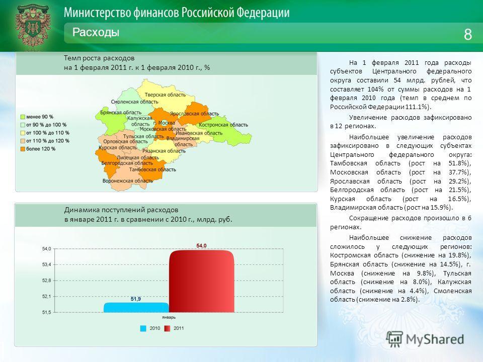 Расходы На 1 февраля 2011 года расходы субъектов Центрального федерального округа составили 54 млрд. рублей, что составляет 104% от суммы расходов на 1 февраля 2010 года (темп в среднем по Российской Федерации 111.1%). Увеличение расходов зафиксирова