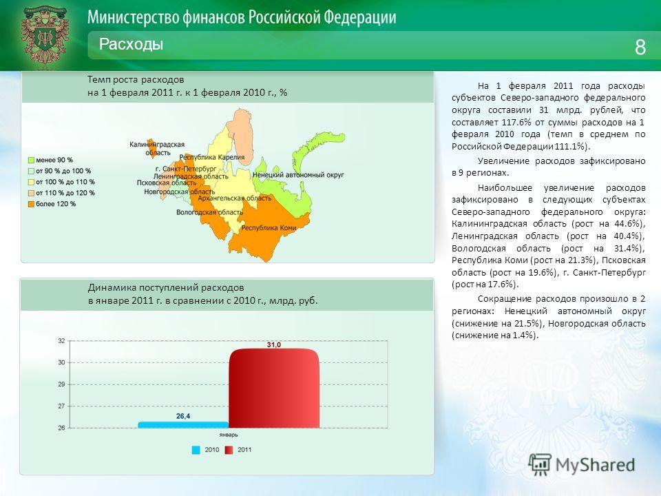 Расходы На 1 февраля 2011 года расходы субъектов Северо-западного федерального округа составили 31 млрд. рублей, что составляет 117.6% от суммы расходов на 1 февраля 2010 года (темп в среднем по Российской Федерации 111.1%). Увеличение расходов зафик