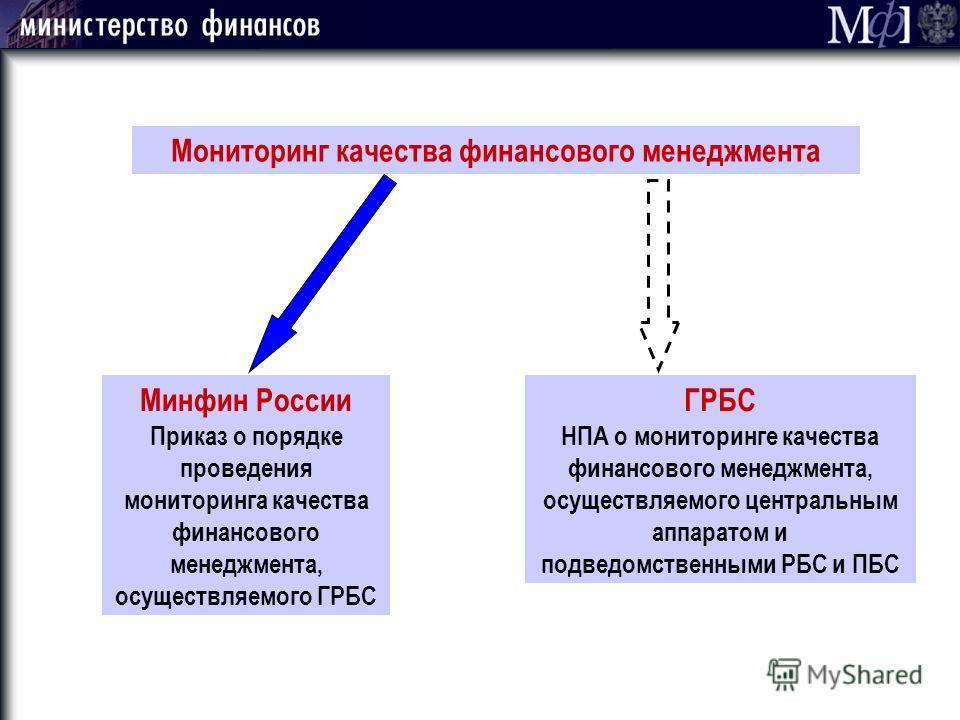 Мониторинг качества финансового менеджмента Минфин России Приказ о порядке проведения мониторинга качества финансового менеджмента, осуществляемого ГРБС ГРБС НПА о мониторинге качества финансового менеджмента, осуществляемого центральным аппаратом и