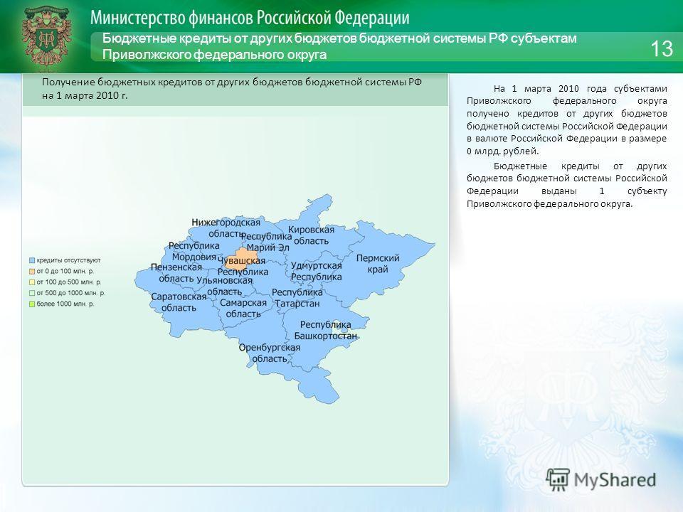 Бюджетные кредиты от других бюджетов бюджетной системы РФ субъектам Приволжского федерального округа На 1 марта 2010 года субъектами Приволжского федерального округа получено кредитов от других бюджетов бюджетной системы Российской Федерации в валюте
