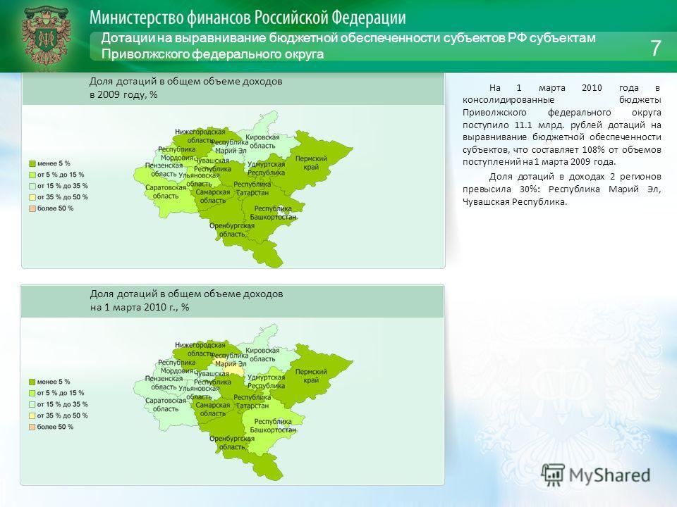 Дотации на выравнивание бюджетной обеспеченности субъектов РФ субъектам Приволжского федерального округа На 1 марта 2010 года в консолидированные бюджеты Приволжского федерального округа поступило 11.1 млрд. рублей дотаций на выравнивание бюджетной о