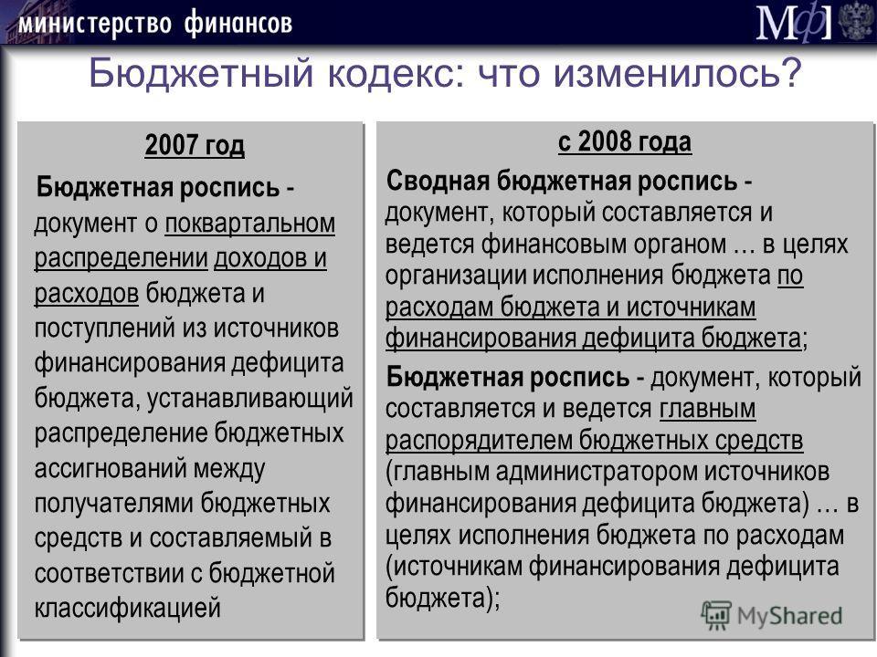 2007 год Бюджетная роспись - документ о поквартальном распределении доходов и расходов бюджета и поступлений из источников финансирования дефицита бюджета, устанавливающий распределение бюджетных ассигнований между получателями бюджетных средств и со