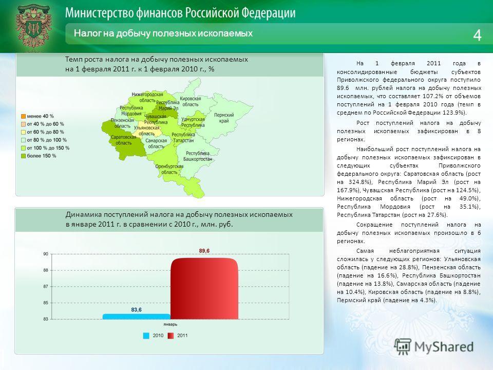 Налог на добычу полезных ископаемых На 1 февраля 2011 года в консолидированные бюджеты субъектов Приволжского федерального округа поступило 89.6 млн. рублей налога на добычу полезных ископаемых, что составляет 107.2% от объемов поступлений на 1 февра