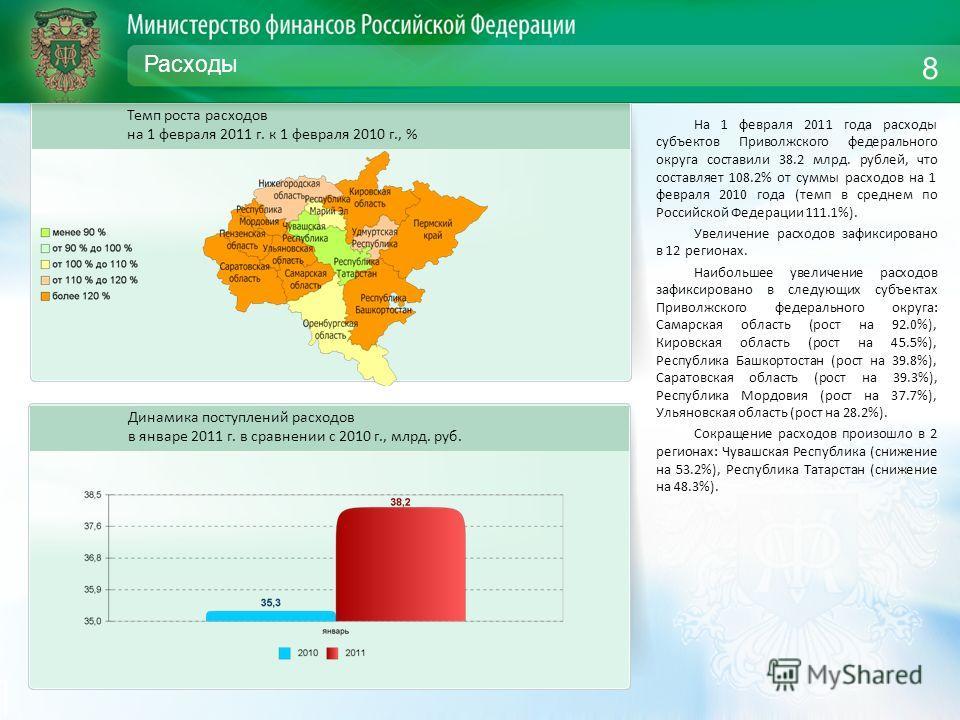 Расходы На 1 февраля 2011 года расходы субъектов Приволжского федерального округа составили 38.2 млрд. рублей, что составляет 108.2% от суммы расходов на 1 февраля 2010 года (темп в среднем по Российской Федерации 111.1%). Увеличение расходов зафикси