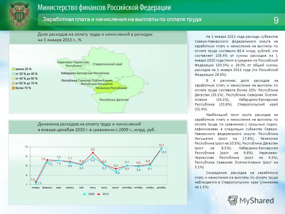 Заработная плата и начисления на выплаты по оплате труда На 1 января 2011 года расходы субъектов Северо-Кавказского федерального округа на заработную плату и начисления на выплаты по оплате труда составили 80.4 млрд. рублей, что составляет 105.4% от