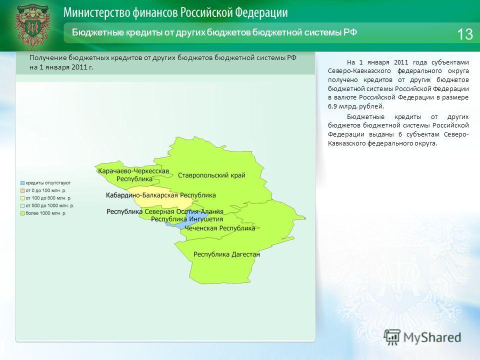 Бюджетные кредиты от других бюджетов бюджетной системы РФ На 1 января 2011 года субъектами Северо-Кавказского федерального округа получено кредитов от других бюджетов бюджетной системы Российской Федерации в валюте Российской Федерации в размере 6.9