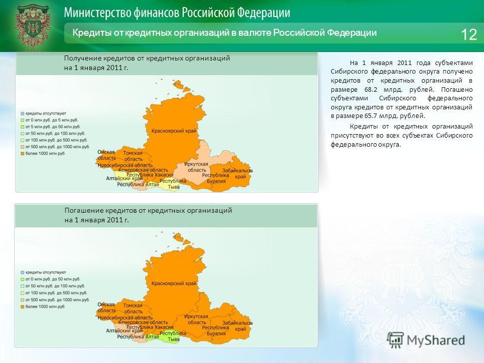 Кредиты от кредитных организаций в валюте Российской Федерации На 1 января 2011 года субъектами Сибирского федерального округа получено кредитов от кредитных организаций в размере 68.2 млрд. рублей. Погашено субъектами Сибирского федерального округа