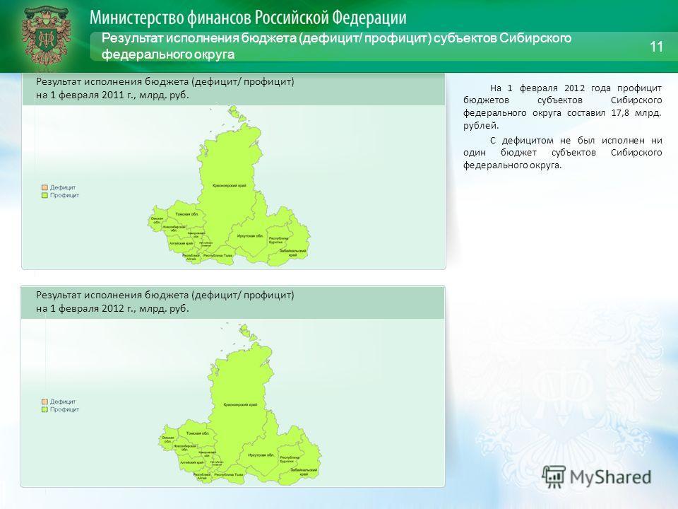 Результат исполнения бюджета (дефицит/ профицит) субъектов Сибирского федерального округа На 1 февраля 2012 года профицит бюджетов субъектов Сибирского федерального округа составил 17,8 млрд. рублей. С дефицитом не был исполнен ни один бюджет субъект