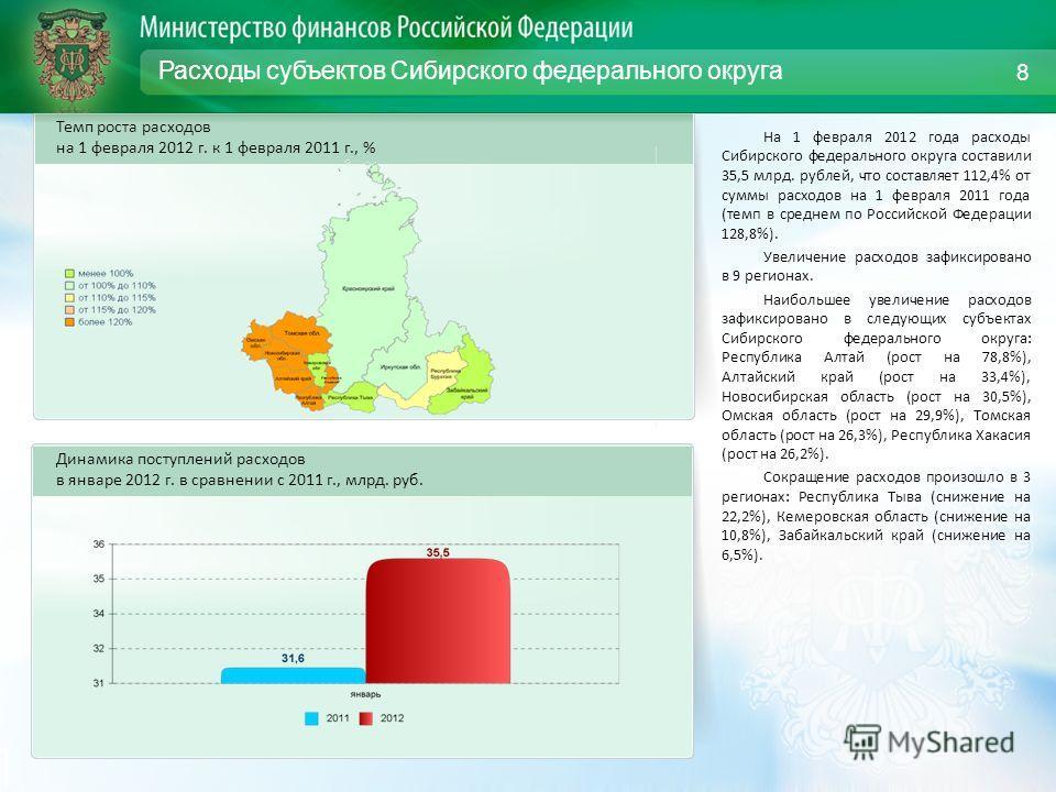 Расходы субъектов Сибирского федерального округа На 1 февраля 2012 года расходы Сибирского федерального округа составили 35,5 млрд. рублей, что составляет 112,4% от суммы расходов на 1 февраля 2011 года (темп в среднем по Российской Федерации 128,8%)