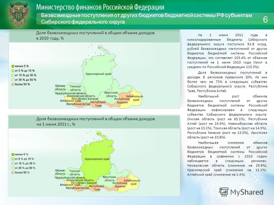 Безвозмездные поступления от других бюджетов бюджетной системы РФ субъектам Сибирского федерального округа На 1 июня 2011 года в консолидированные бюджеты Сибирского федерального округа поступило 91.8 млрд. рублей безвозмездных поступлений от других