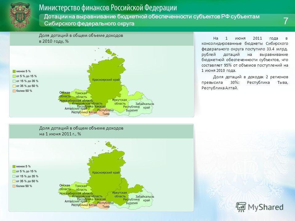 Дотации на выравнивание бюджетной обеспеченности субъектов РФ субъектам Сибирского федерального округа На 1 июня 2011 года в консолидированные бюджеты Сибирского федерального округа поступило 33.4 млрд. рублей дотаций на выравнивание бюджетной обеспе