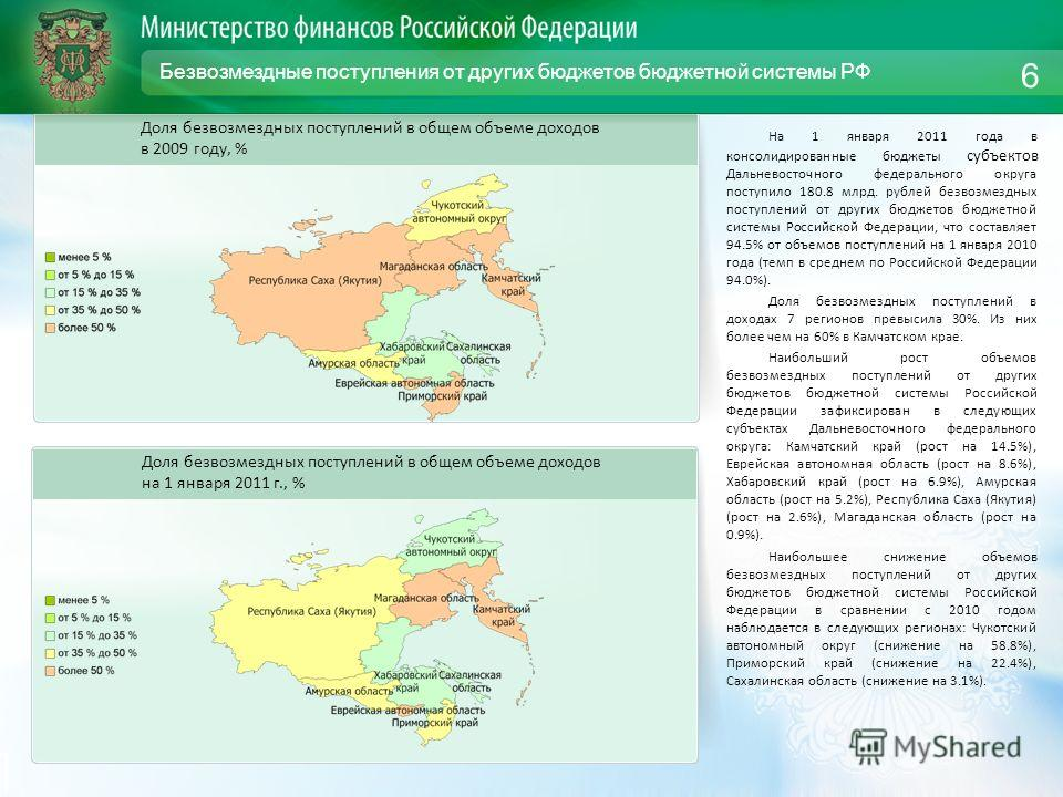 Безвозмездные поступления от других бюджетов бюджетной системы РФ На 1 января 2011 года в консолидированные бюджеты субъектов Дальневосточного федерального округа поступило 180.8 млрд. рублей безвозмездных поступлений от других бюджетов бюджетной сис