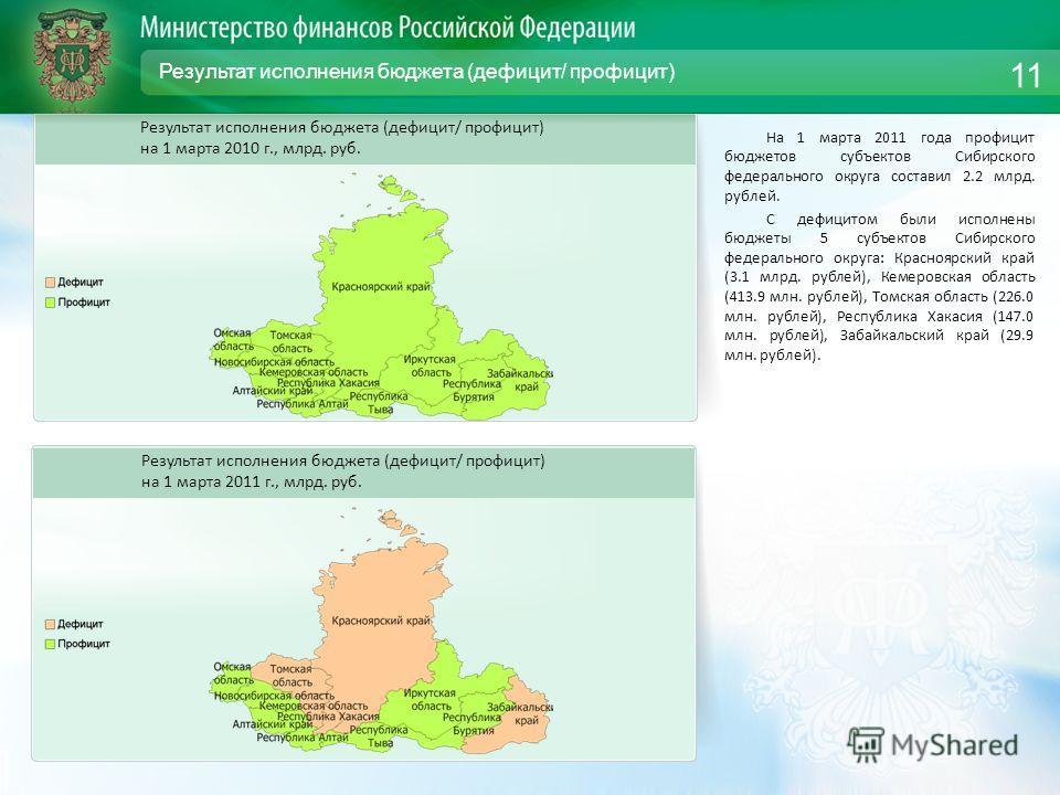 Результат исполнения бюджета (дефицит/ профицит) На 1 марта 2011 года профицит бюджетов субъектов Сибирского федерального округа составил 2.2 млрд. рублей. С дефицитом были исполнены бюджеты 5 субъектов Сибирского федерального округа: Красноярский кр