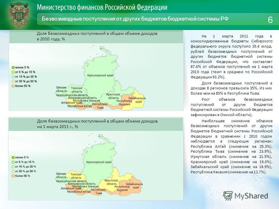 Безвозмездные поступления от других бюджетов бюджетной системы РФ На 1 марта 2011 года в консолидированные бюджеты Сибирского федерального округа поступило 35.4 млрд. рублей безвозмездных поступлений от других бюджетов бюджетной системы Российской Фе