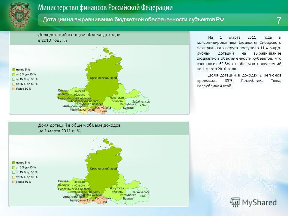 Дотации на выравнивание бюджетной обеспеченности субъектов РФ На 1 марта 2011 года в консолидированные бюджеты Сибирского федерального округа поступило 11.4 млрд. рублей дотаций на выравнивание бюджетной обеспеченности субъектов, что составляет 60.8%