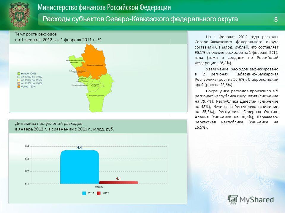 Расходы субъектов Северо-Кавказского федерального округа На 1 февраля 2012 года расходы Северо-Кавказского федерального округа составили 6,1 млрд. рублей, что составляет 96,1% от суммы расходов на 1 февраля 2011 года (темп в среднем по Российской Фед