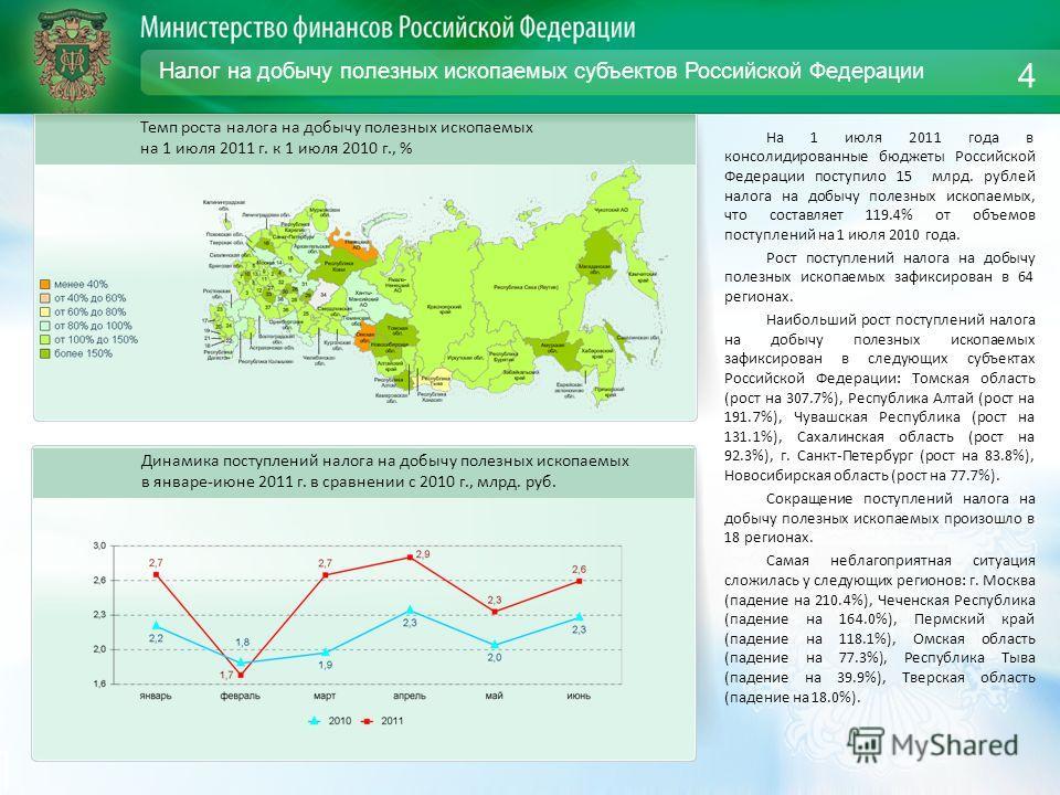 Налог на добычу полезных ископаемых субъектов Российской Федерации На 1 июля 2011 года в консолидированные бюджеты Российской Федерации поступило 15 млрд. рублей налога на добычу полезных ископаемых, что составляет 119.4% от объемов поступлений на 1