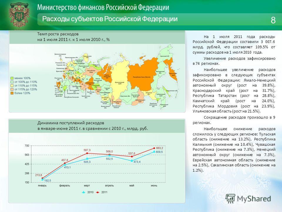 Расходы субъектов Российской Федерации На 1 июля 2011 года расходы Российской Федерации составили 3 007.6 млрд. рублей, что составляет 109.5% от суммы расходов на 1 июля 2010 года. Увеличение расходов зафиксировано в 74 регионах. Наибольшее увеличени