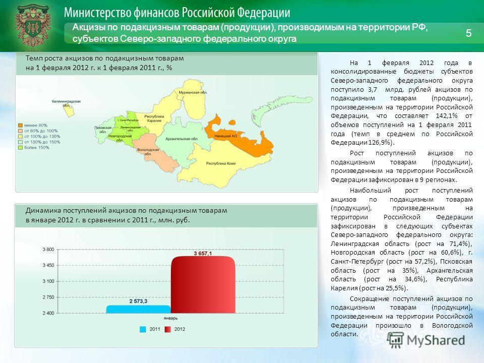 Акцизы по подакцизным товарам (продукции), производимым на территории РФ, субъектов Северо-западного федерального округа На 1 февраля 2012 года в консолидированные бюджеты субъектов Северо-западного федерального округа поступило 3,7 млрд. рублей акци